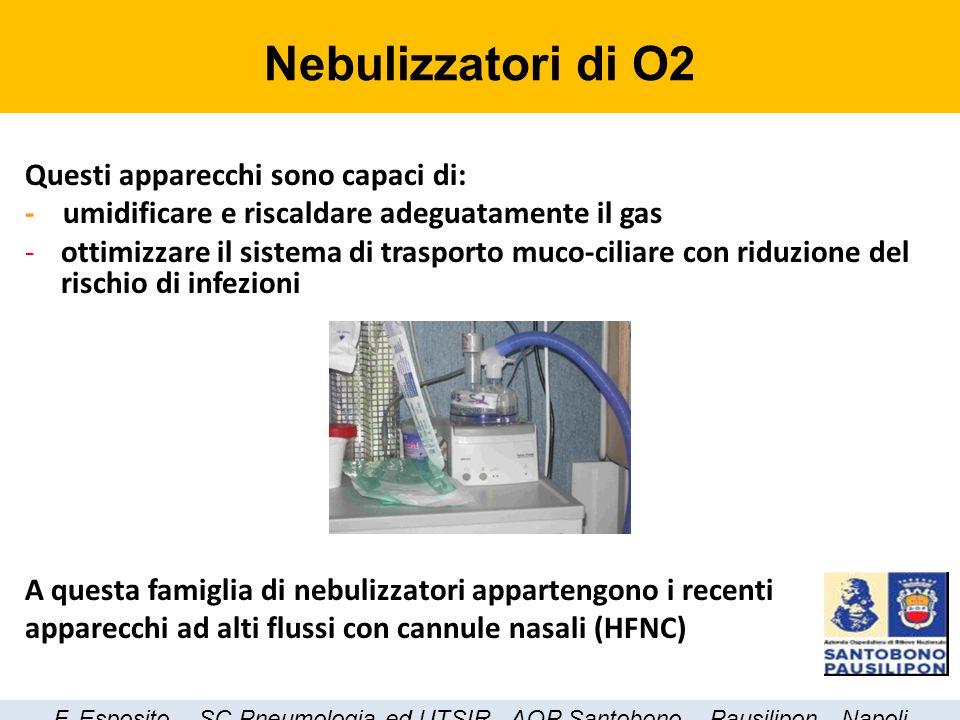 Nebulizzatori di O2 Questi apparecchi sono capaci di: