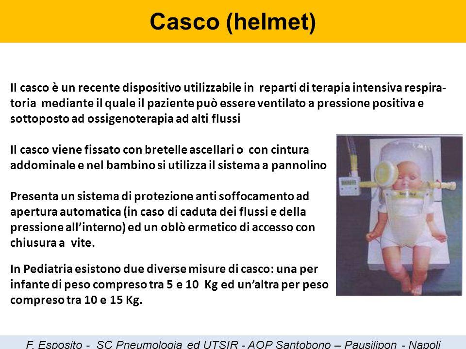 Casco (helmet) Il casco è un recente dispositivo utilizzabile in reparti di terapia intensiva respira-
