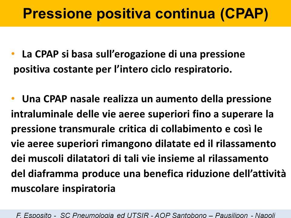 Pressione positiva continua (CPAP)