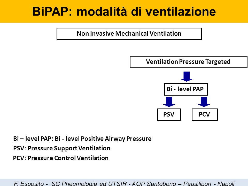 BiPAP: modalità di ventilazione