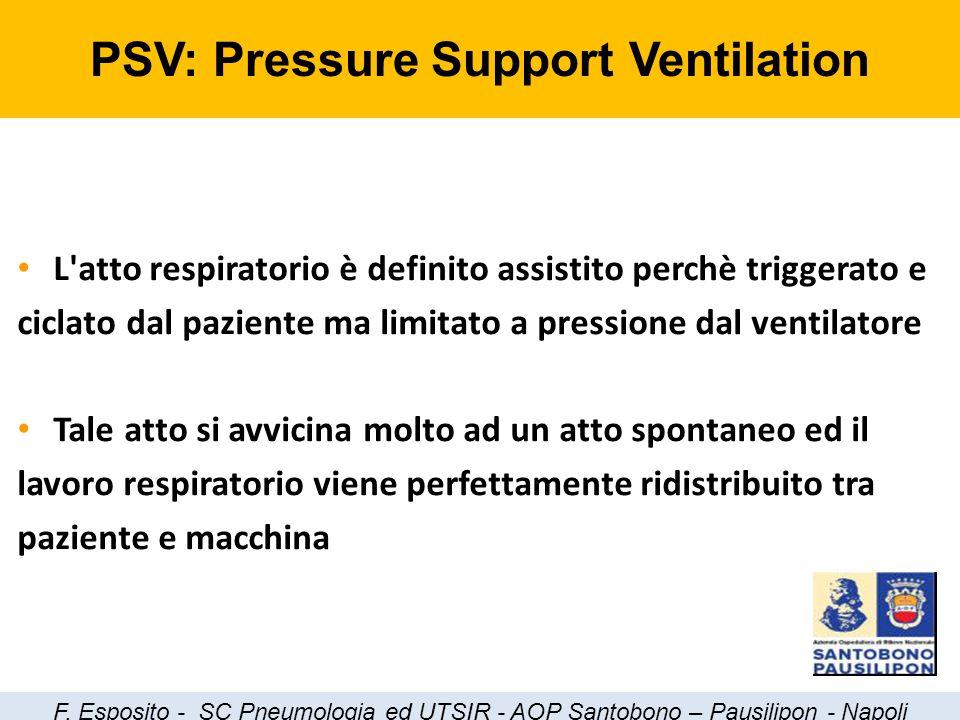 PSV: Pressure Support Ventilation