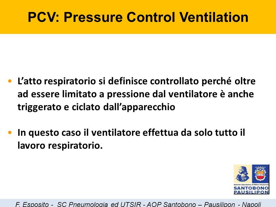 PCV: Pressure Control Ventilation