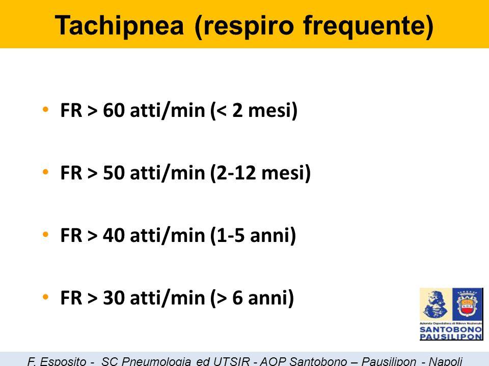 Tachipnea (respiro frequente)