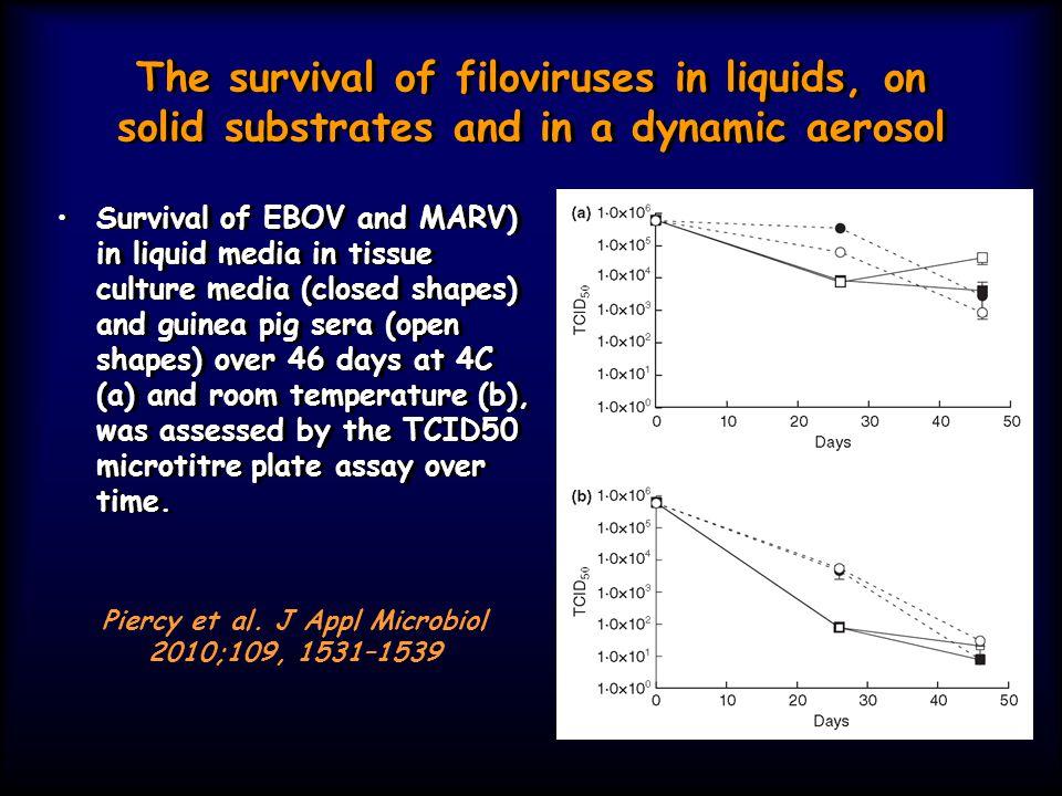 Piercy et al. J Appl Microbiol 2010;109, 1531–1539