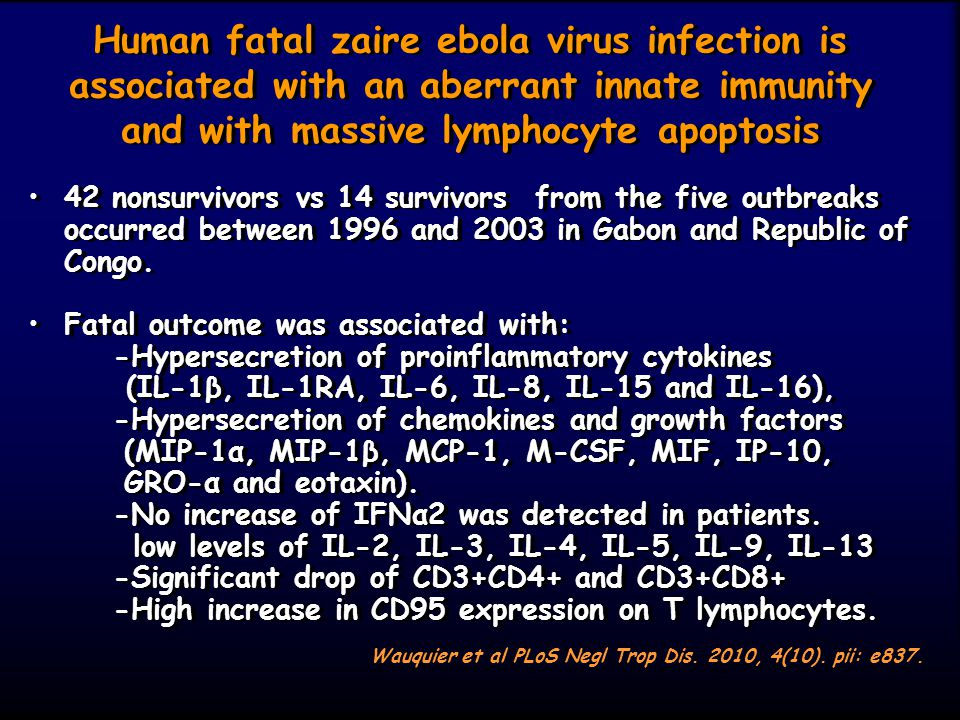 Human fatal zaire ebola virus infection is associated with an aberrant innate immunity and with massive lymphocyte apoptosis