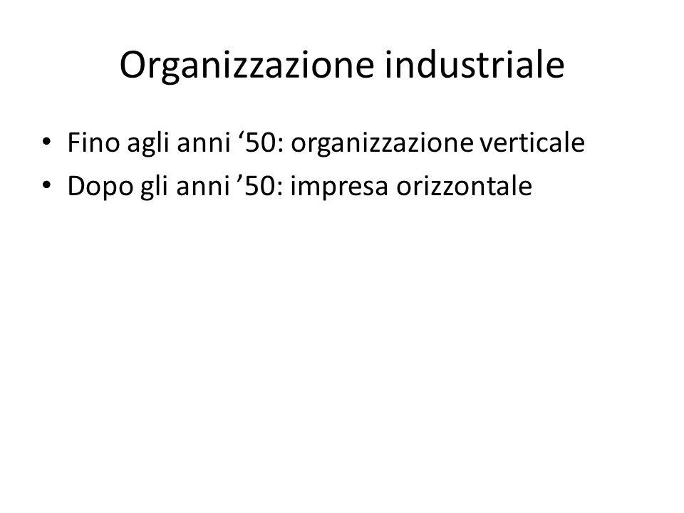 Organizzazione industriale