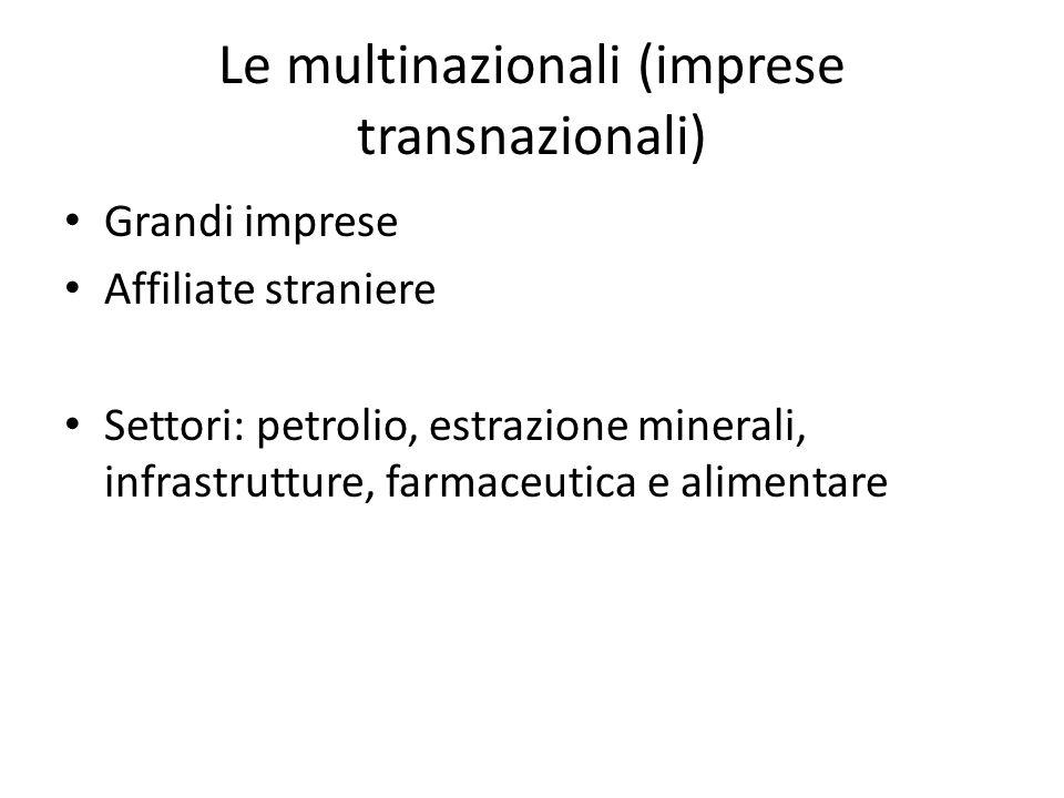 Le multinazionali (imprese transnazionali)