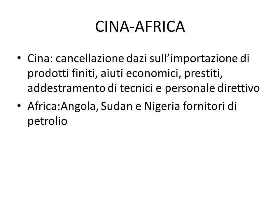 CINA-AFRICA Cina: cancellazione dazi sull'importazione di prodotti finiti, aiuti economici, prestiti, addestramento di tecnici e personale direttivo.