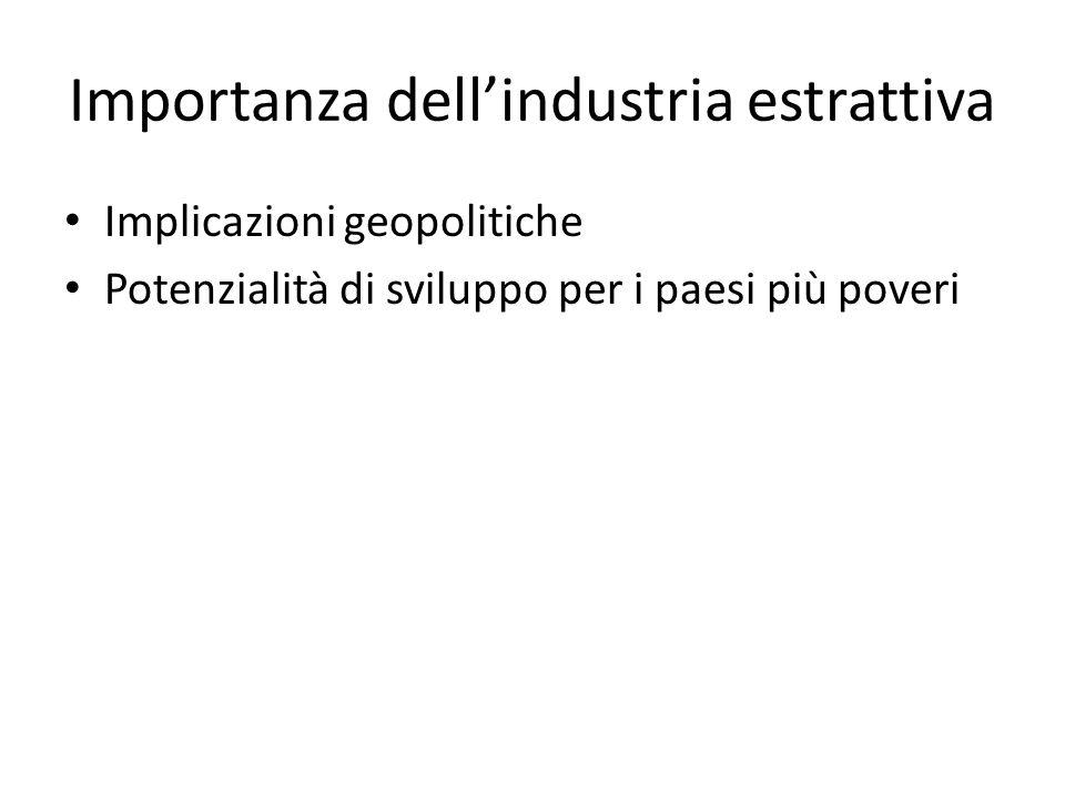 Importanza dell'industria estrattiva