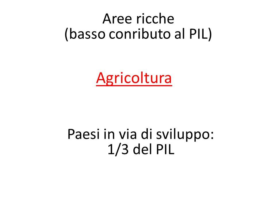 Agricoltura Aree ricche (basso conributo al PIL)