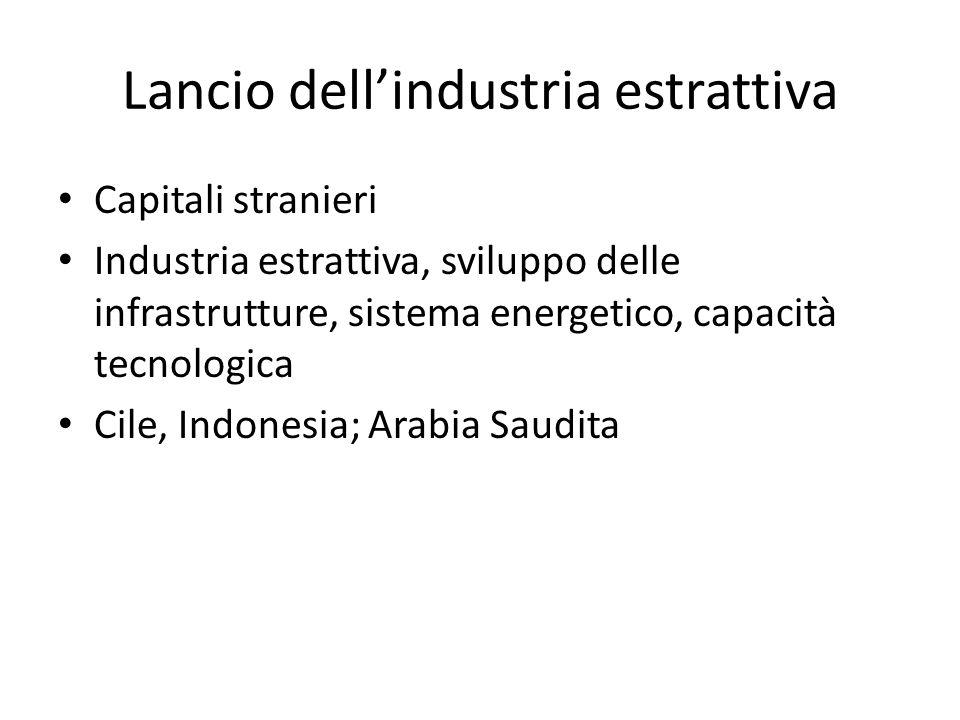 Lancio dell'industria estrattiva