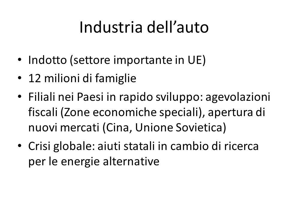 Industria dell'auto Indotto (settore importante in UE)