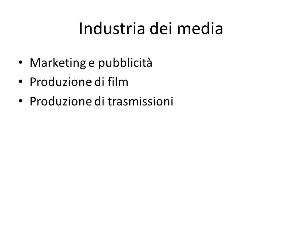 Industria dei media Marketing e pubblicità Produzione di film