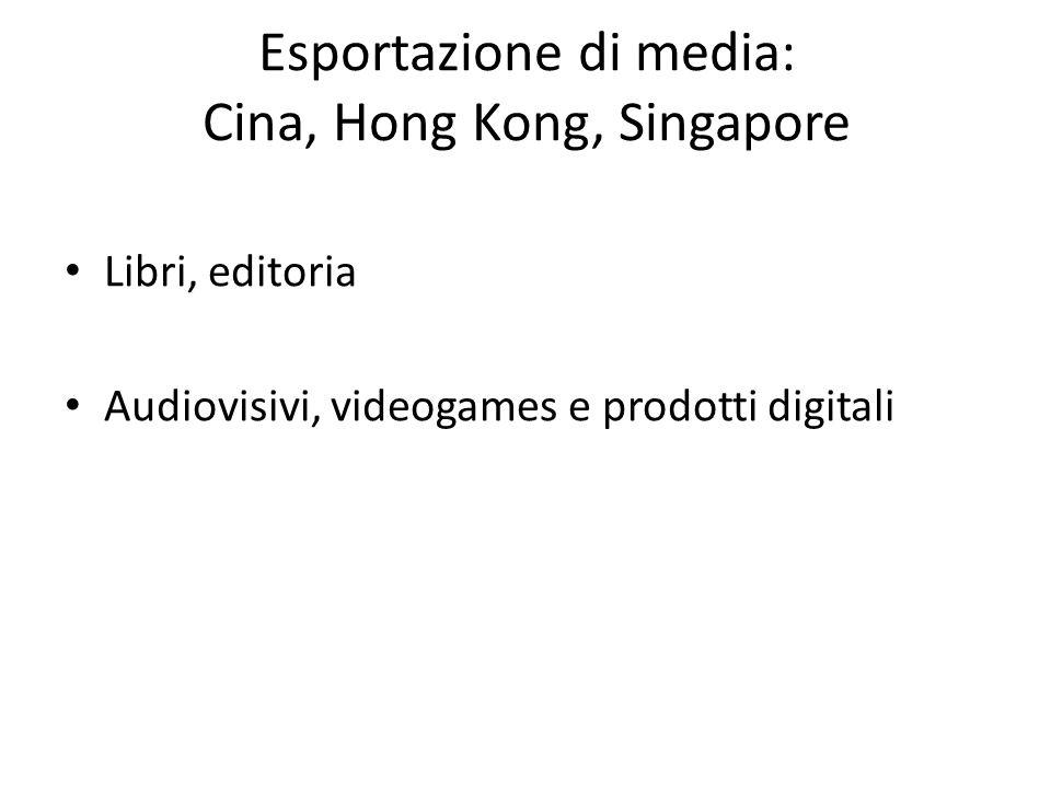 Esportazione di media: Cina, Hong Kong, Singapore