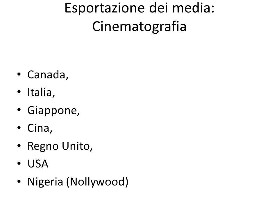 Esportazione dei media: Cinematografia