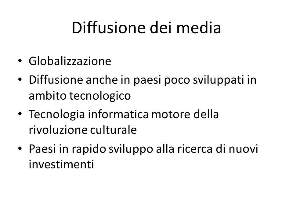 Diffusione dei media Globalizzazione
