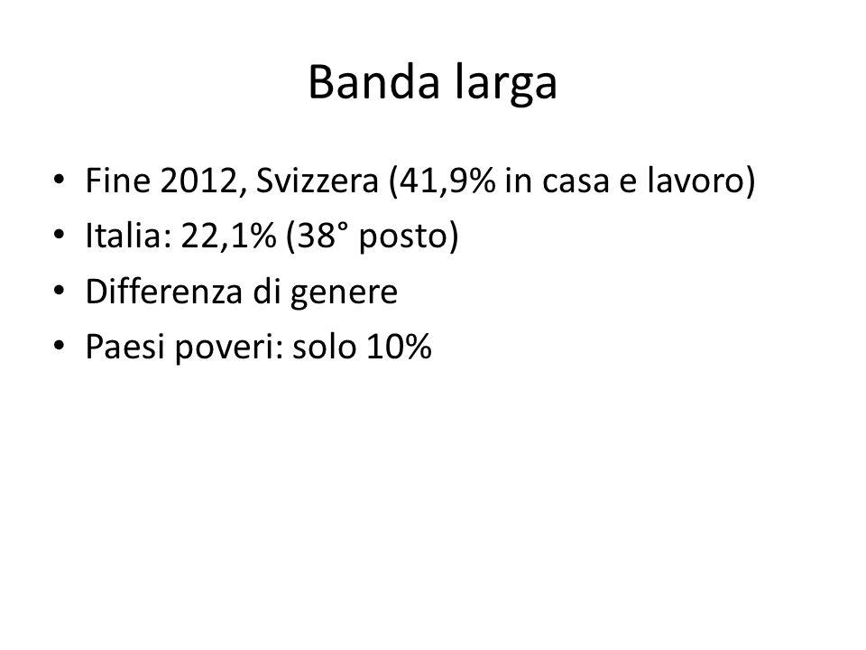 Banda larga Fine 2012, Svizzera (41,9% in casa e lavoro)