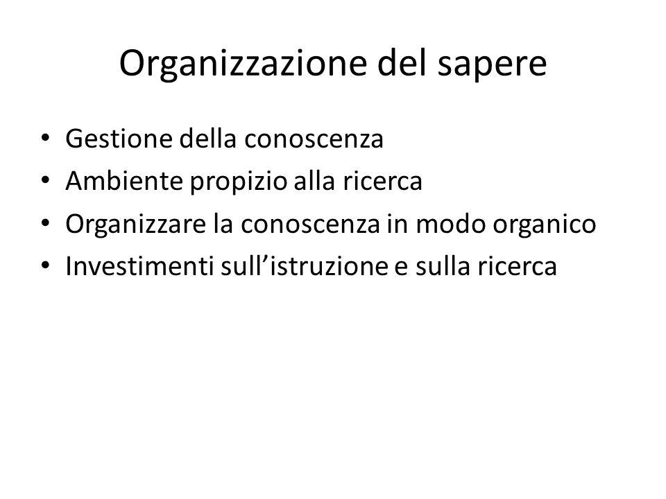 Organizzazione del sapere