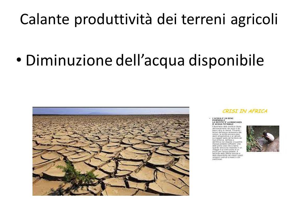 Calante produttività dei terreni agricoli