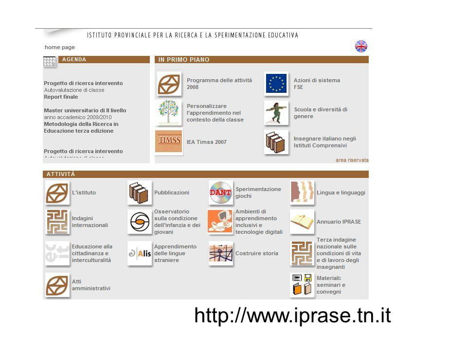 http://www.iprase.tn.it