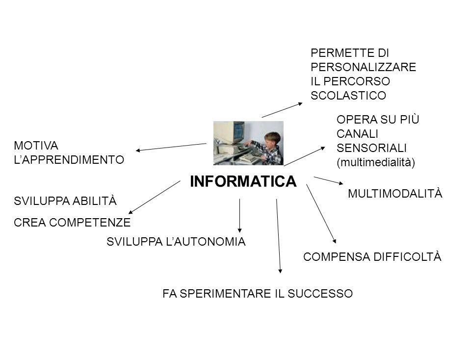 INFORMATICA PERMETTE DI PERSONALIZZARE IL PERCORSO SCOLASTICO