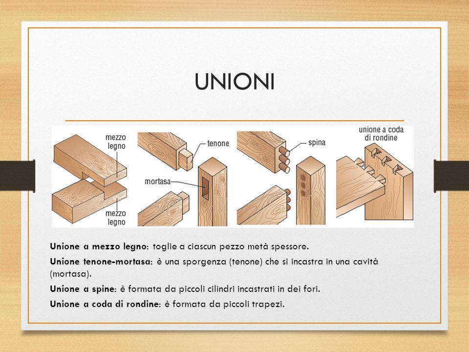 UNIONI Unione a mezzo legno: toglie a ciascun pezzo metà spessore.