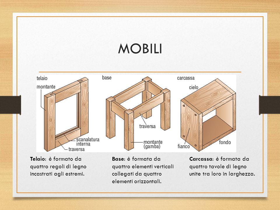 MOBILI Telaio: è formato da quattro regoli di legno incastrati agli estremi.