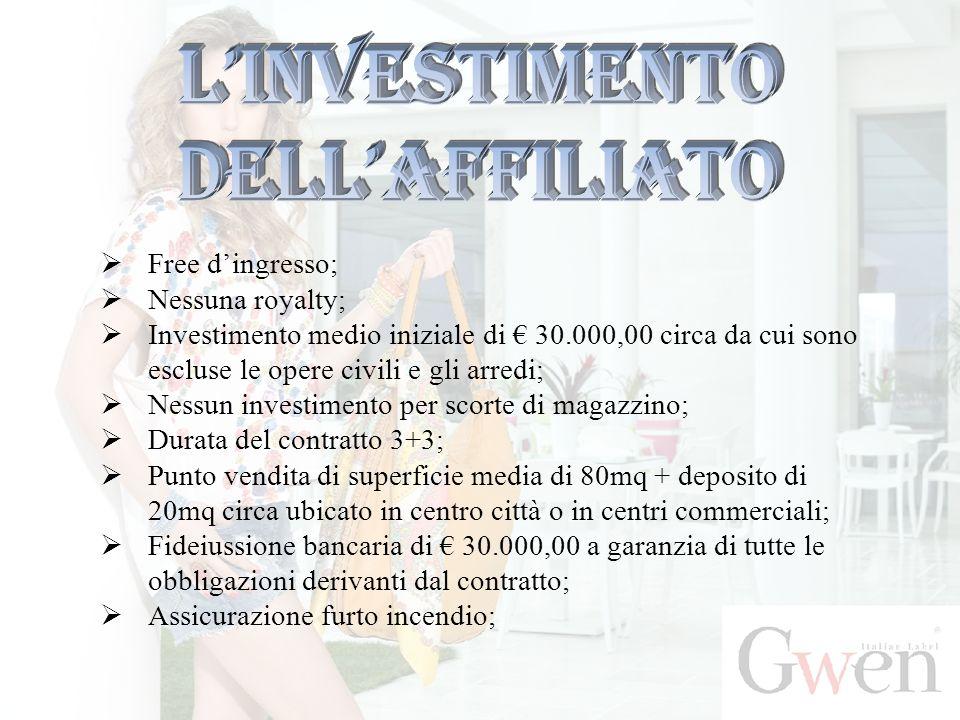 L'investimento dell'affiliato