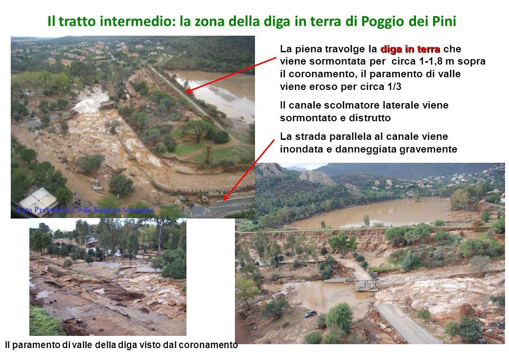 Il tratto intermedio: la zona della diga in terra di Poggio dei Pini