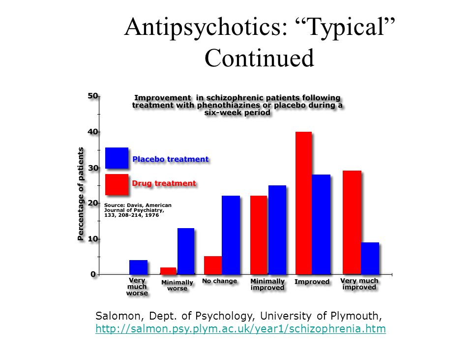 Antipsychotics: Typical Continued