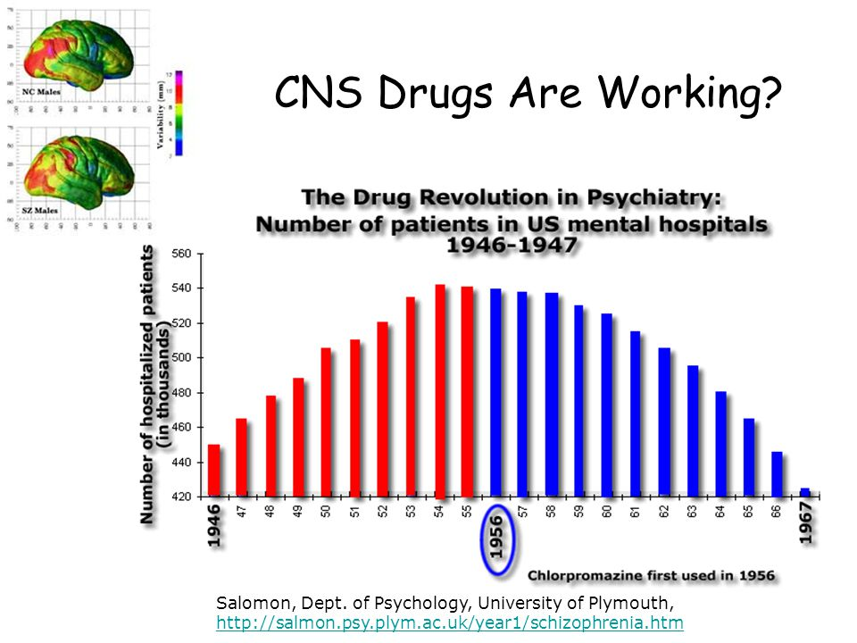 CNS Drugs Are Working. Salomon, Dept.