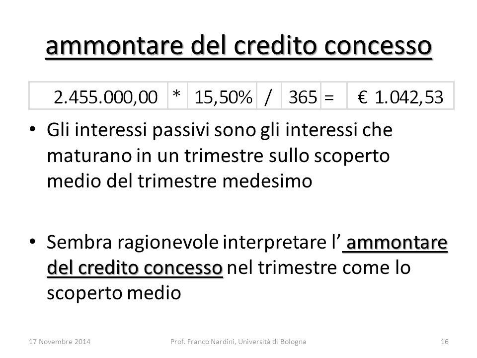 ammontare del credito concesso