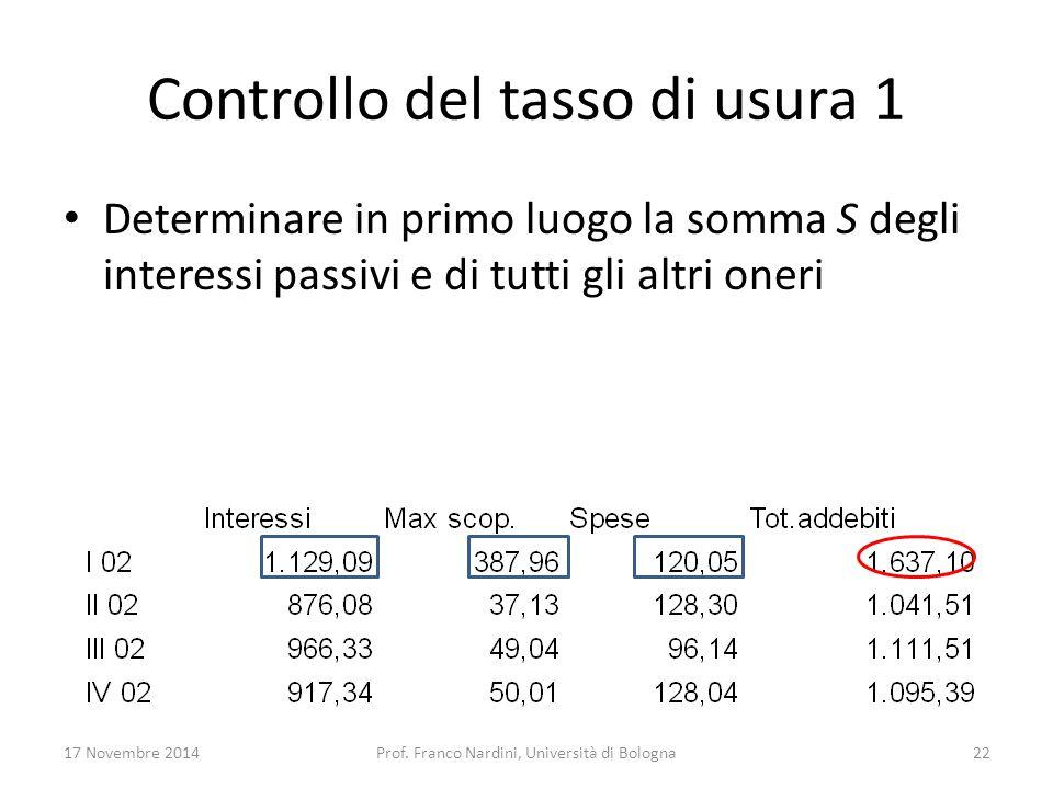 Controllo del tasso di usura 1