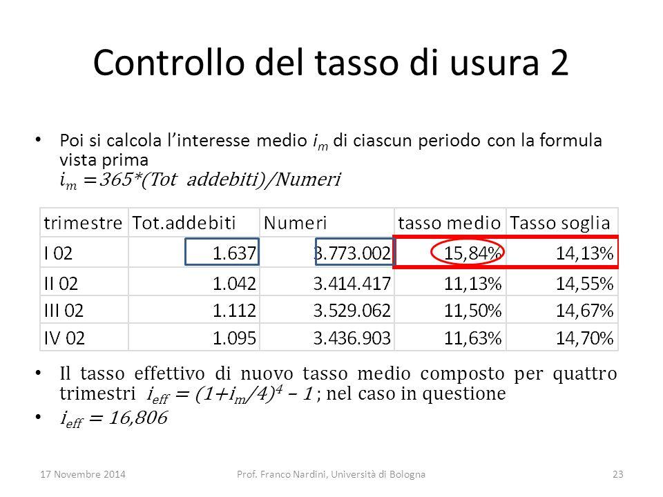 Controllo del tasso di usura 2