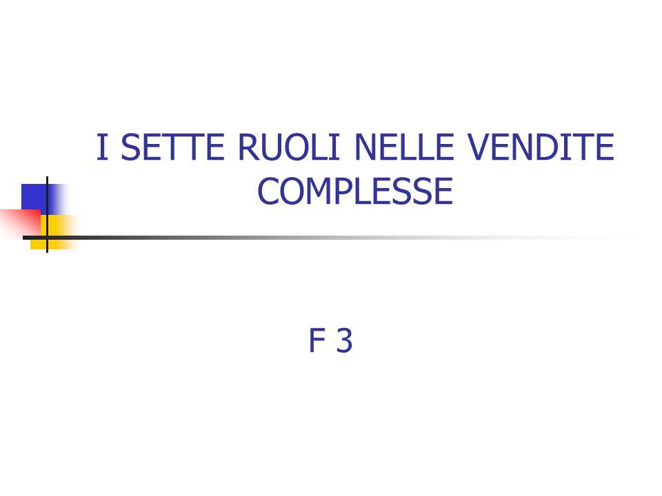 I SETTE RUOLI NELLE VENDITE COMPLESSE