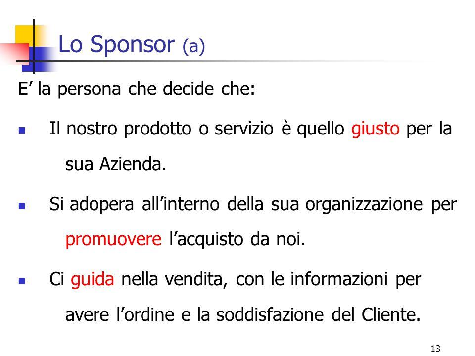 Lo Sponsor (a) E' la persona che decide che: