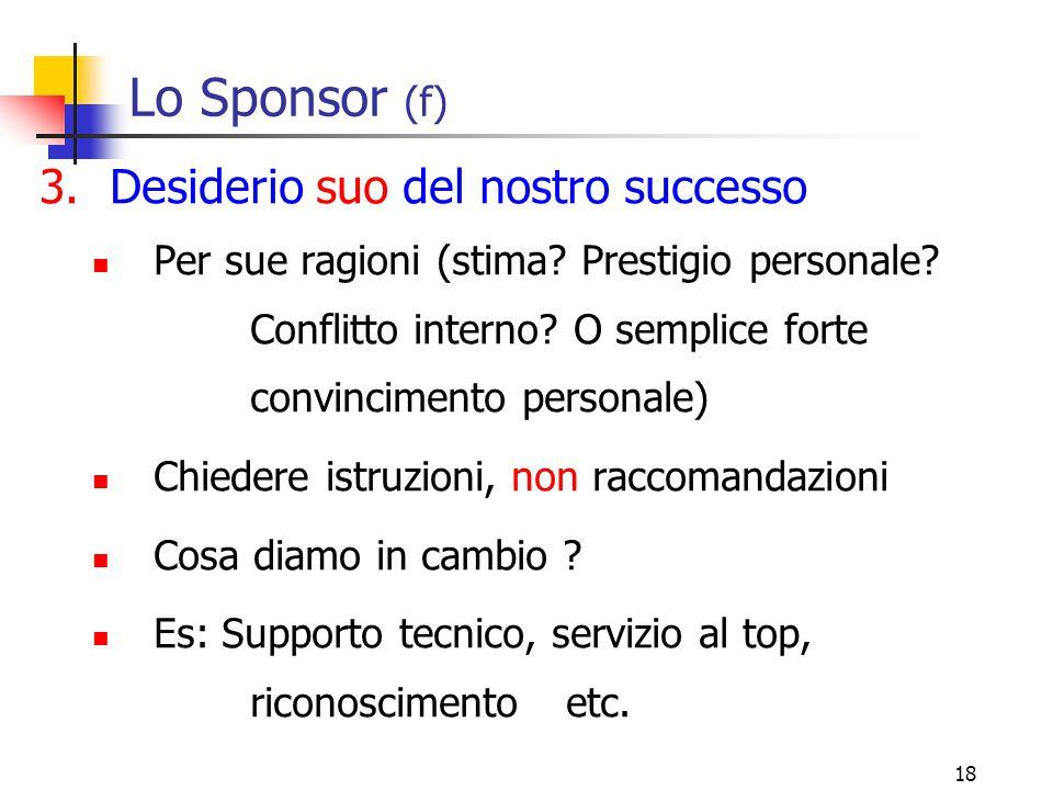 Lo Sponsor (f) Desiderio suo del nostro successo