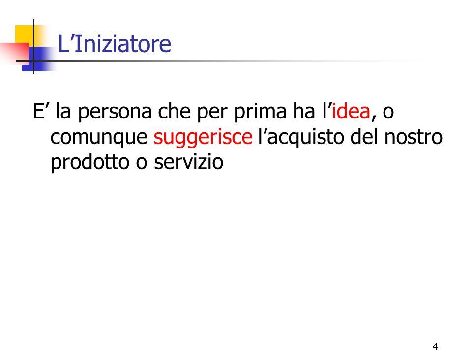 L'Iniziatore E' la persona che per prima ha l'idea, o comunque suggerisce l'acquisto del nostro prodotto o servizio.