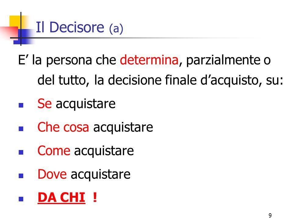 Il Decisore (a) E' la persona che determina, parzialmente o del tutto, la decisione finale d'acquisto, su: