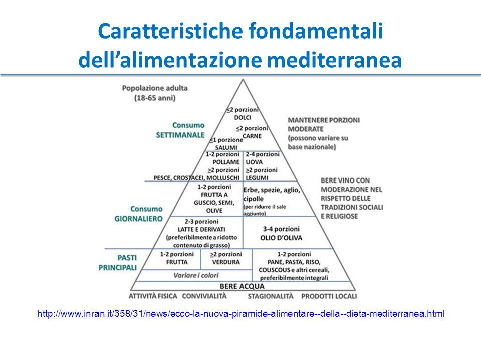 Caratteristiche fondamentali dell'alimentazione mediterranea