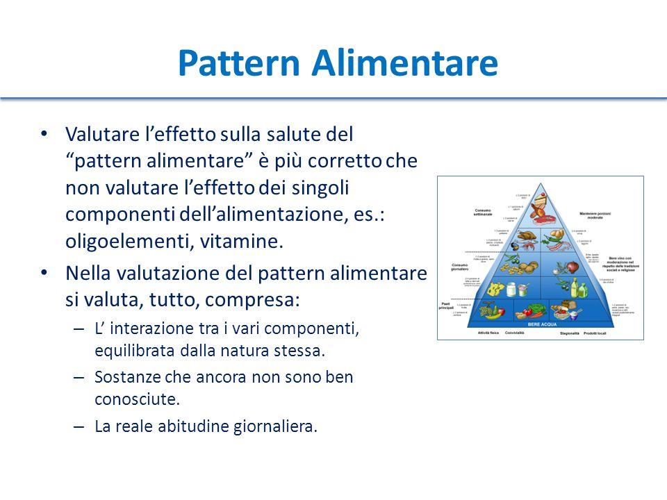 Pattern Alimentare