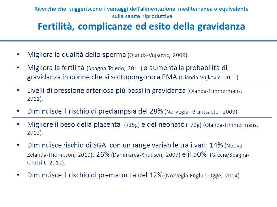 Migliora la qualità dello sperma (Olanda-Vujkovic, 2009).