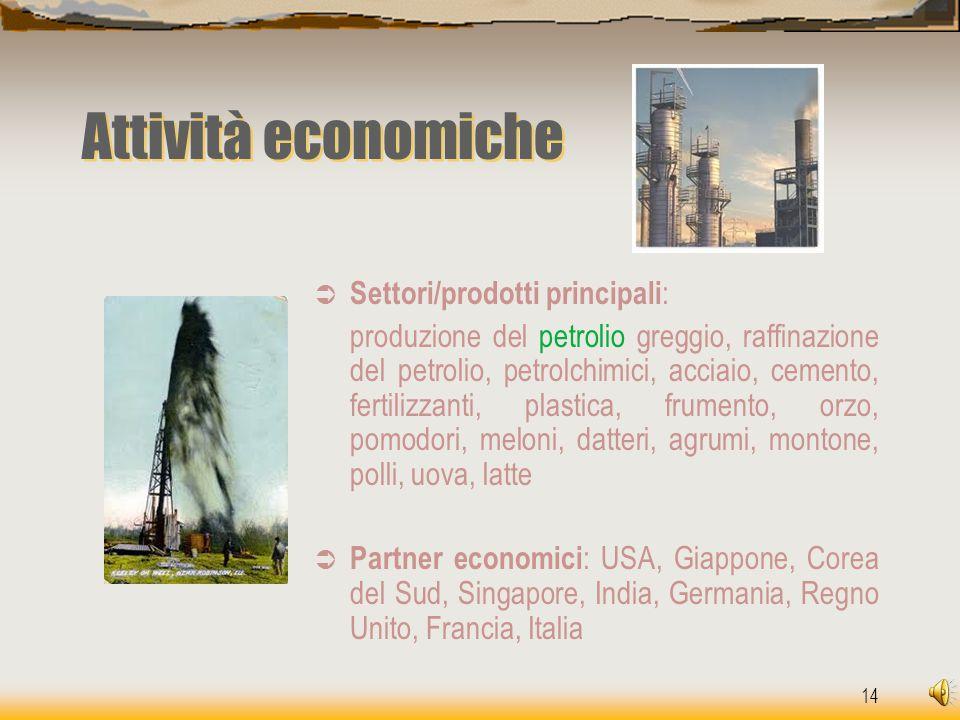 Attività economiche Settori/prodotti principali:
