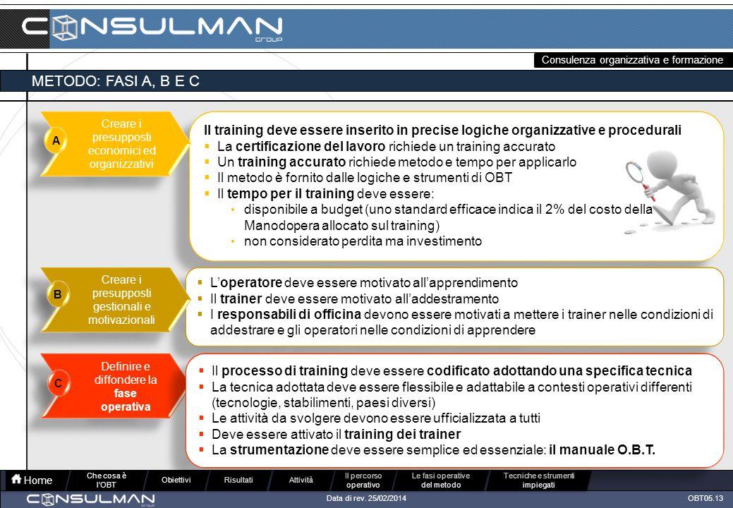 METODO: fasi A, B E C Creare i presupposti economici ed organizzativi. A.