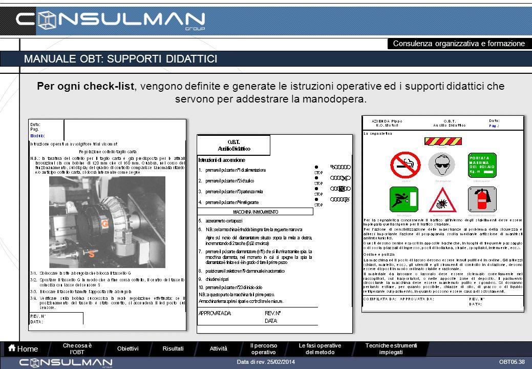 MANUALE OBT: SUPPORTI DIDATTICI