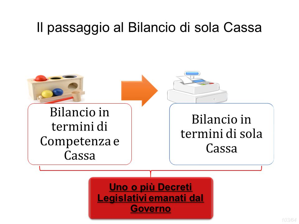 Il passaggio al Bilancio di sola Cassa