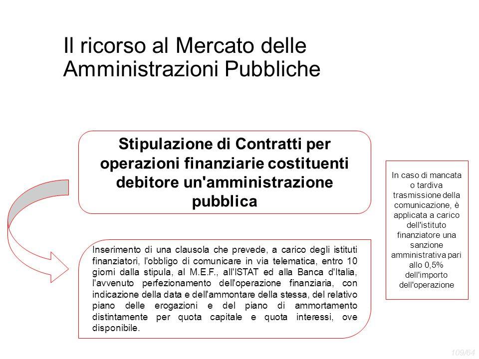 Il ricorso al Mercato delle Amministrazioni Pubbliche