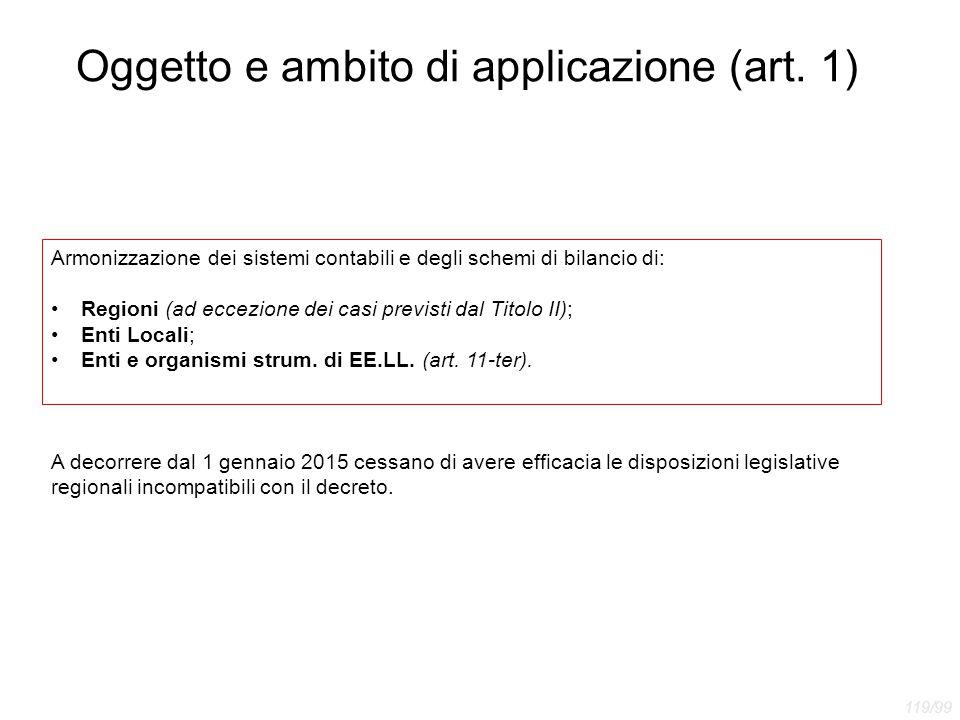 Oggetto e ambito di applicazione (art. 1)