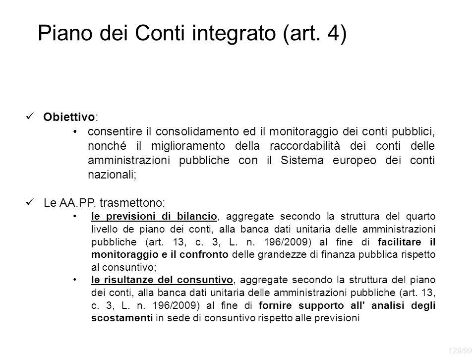 Piano dei Conti integrato (art. 4)