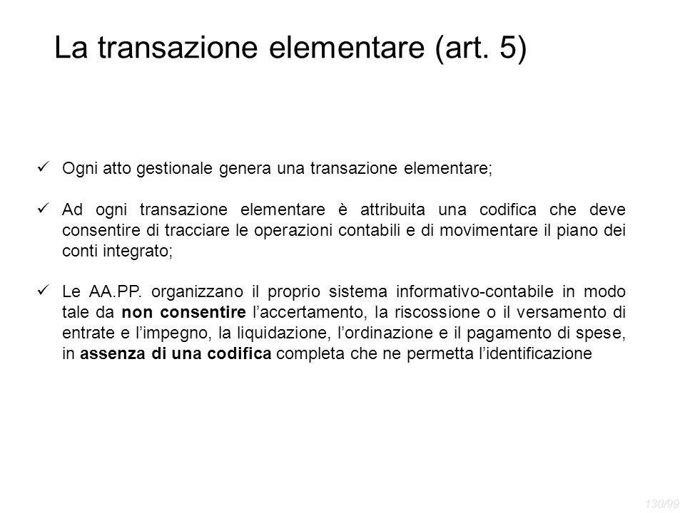 La transazione elementare (art. 5)